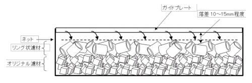 洗車スポンジ濾材を使った上部式フィルターの構成図