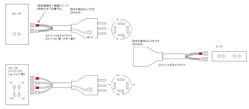 JIS接地3P引掛防水コネクタを使ったスピーカセレクタの構成図