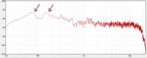 ピンクノイズを使って定在波を測定した例