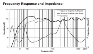 TX1152周波数特性