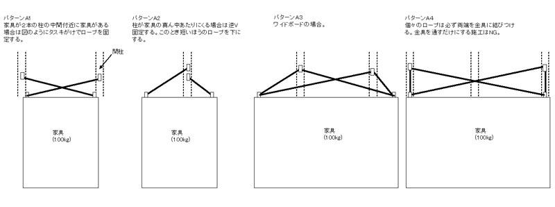 100キロクラスの重量級家具を間柱に対して固定する例