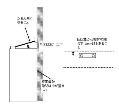 ロープを使って家具を固定する場合の基本構成図
