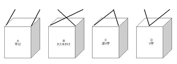 ロープやチェーンを使って家具を固定する4つのパターン