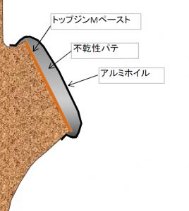 切り口を保護するカバーの構成図