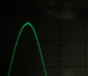 アナログオシロ(岩通DS-8608A)の表示波形