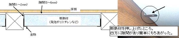 床下断熱の標準的な施工図