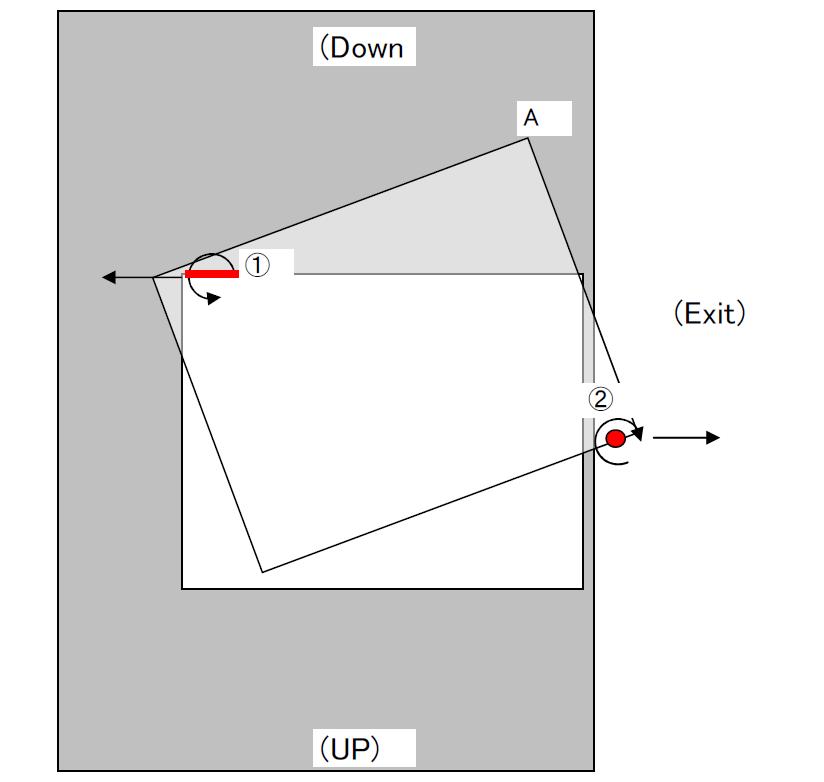 箱が横端にあり、台が傾斜している例