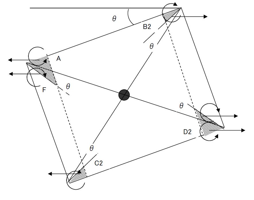 箱に角度がついた場合の狙い位置(逆方向)