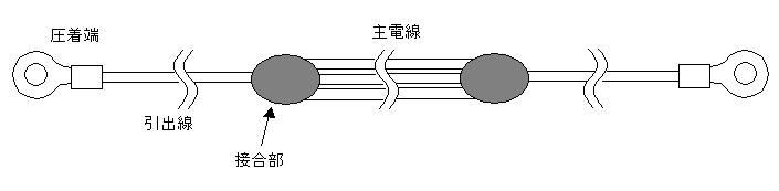 抵抗を小さくできるスピーカーケーブルの基本構造