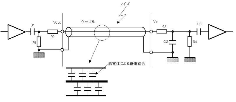 オーディオ機器をケーブルで接続したときの一般的な回路図