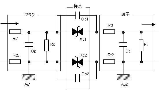 プラグと端子を接続した接点の等価回路
