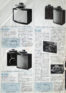 テクニクス ホーン型SPのラインナップ(1980年頃)