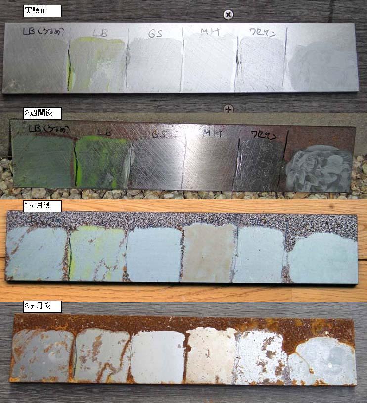 鉄板を使って各種透明塗料の防錆効果を実験した結果