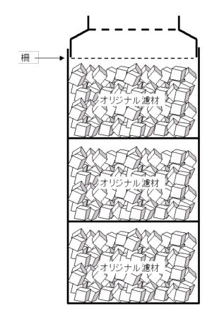 洗車スポンジ濾材を使った外部式フィルタの構造図