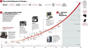 コンピューターの進歩と今後を予見するロードマップ