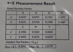BenQ SW2700PTに付属する検査成績書