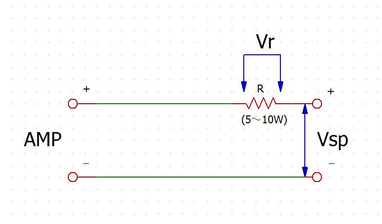 インピーダンス特性の測定回路図