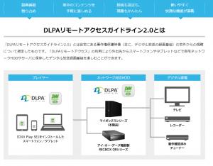 バッファローの商品ページにあるDLPAガイドラインの説明