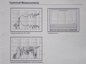 CS104の周波数特性グラフ