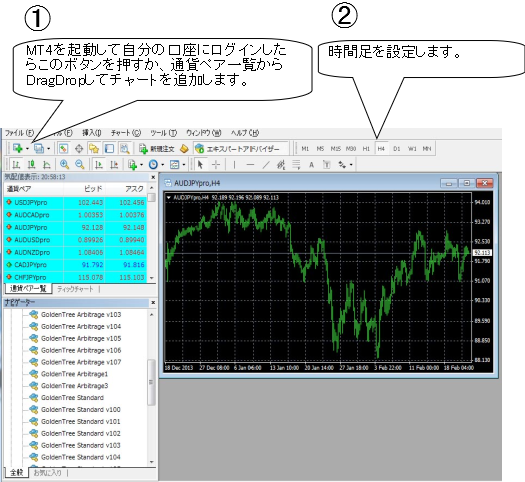 MT4で新しくチャートを作る手順の説明