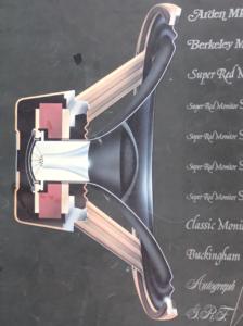 タンノイの同軸2wayの構造 出典:1981年カタログ